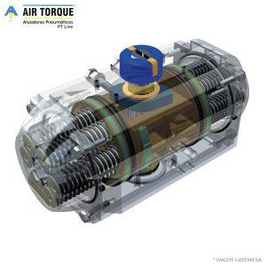 Atuadores Pneumáticos Air Torque